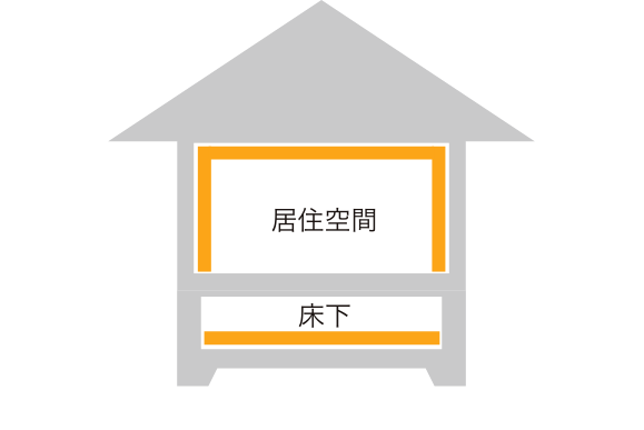 居住空間と床下の関係図